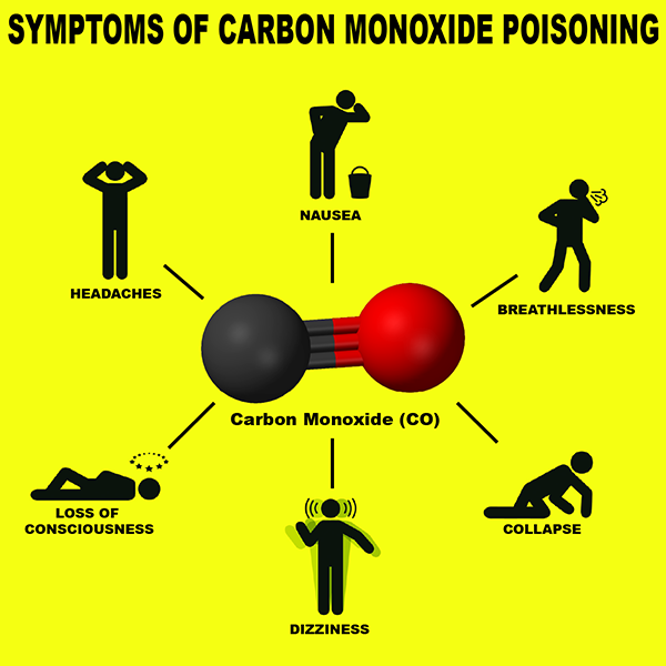Safety Tips To Prevent Carbon Monoxide Poisoning Taneytown Volunteer Fire Company